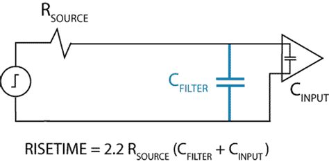 filtering capacitor effect learnemc transient protection