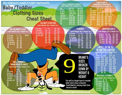 Baby/Toddler Clothing Sizes by Height/Weight % Embracing Homemaking