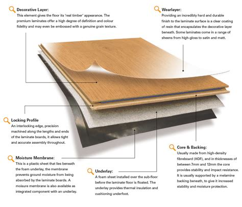 Universal Flooring Supply by Laminate Flooring Universal Flooring Supply