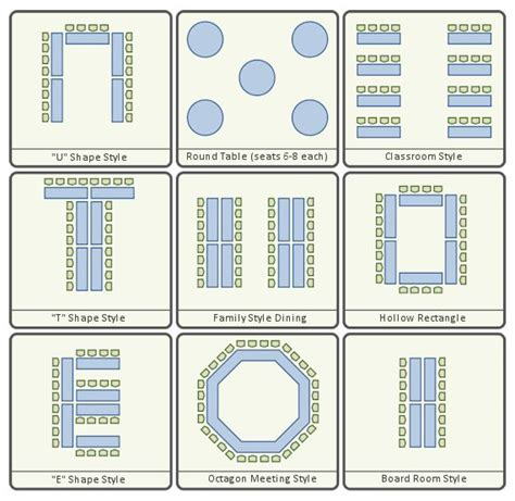 event layout styles 78 best images about room setups diagrams on pinterest