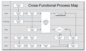 Functional Specification Template For Software Development by Worleyparsons Consulting Pinc