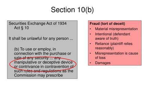 Securities Exchange Act Section 10 B by Ppt Insider Trading Federal Powerpoint
