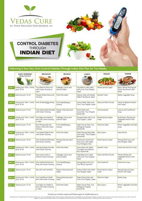 diabetes diet chart vedas cure