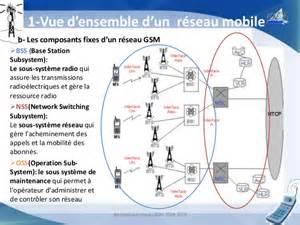 architecture d un r 233 seau gsm 2g t 233 l 233 phonie mobile