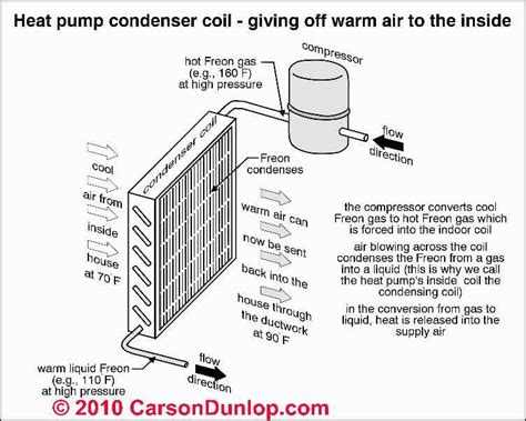 28 thermostat wiring diagram explained heat