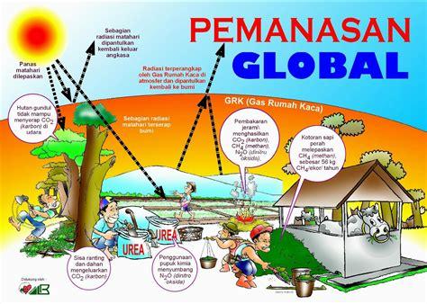 membuat poster global warming dengan photoshop pengertian global warming menurut para ahli