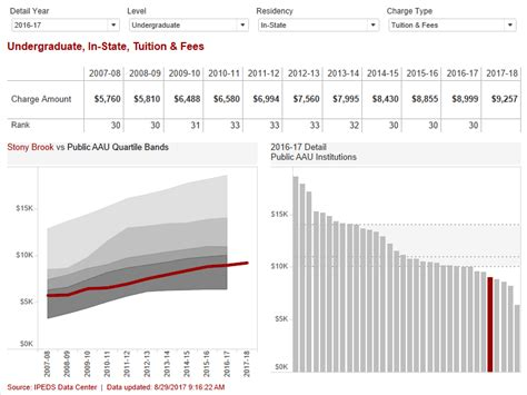 suny stony brook tuition room and board fact book institutional research planning effectiveness