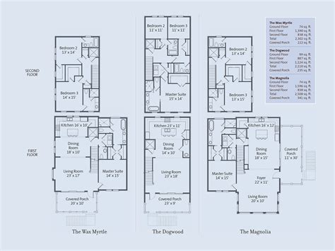 town home plans riverview kiawah island real estate