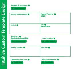 Curriculum Map Template by Curriculum Templates Planners And Units Rubicon