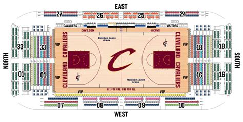 quicken loans arena seating chart cavs floor court boxes