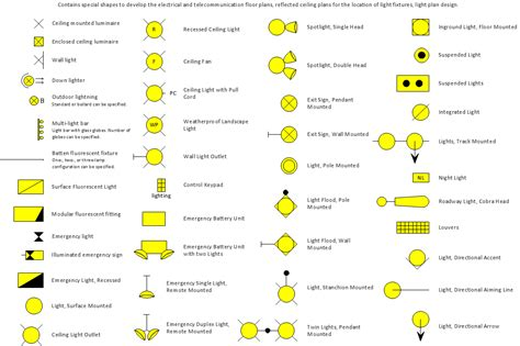 Electrical Symbols House Plans House Electrical Plan Software Electrical Diagram Software Electrical Symbols