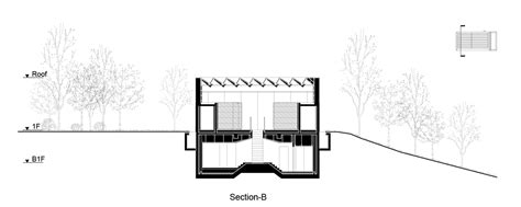 House Projects gallery of osulloc tea house pavilions mass studies 45