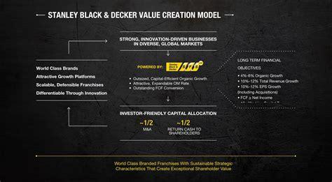 stanley corporate responsibility letter to shareholders stanley black decker 2016 yir