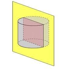 cross sectional area for cylinder how to calculate the cross section area of cylinder quora