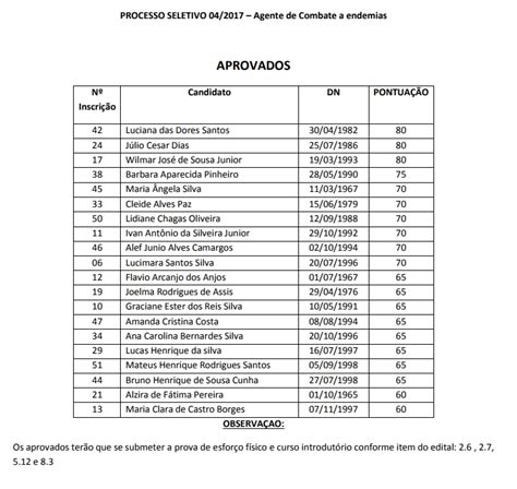 lista dos aprovados concurso ananindeua acs 2016 lista dos aprovados agente de endemias trairi 2016 lista