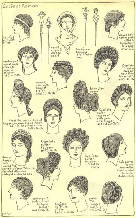 ancient roman women hairstyles woman 180 s ilustrations of the different hat and hair styles