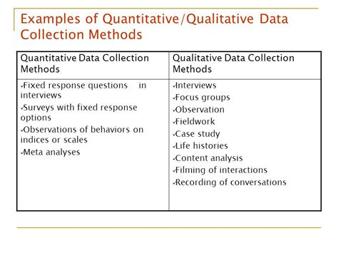 exle of qualitative data building the of knowledge module 2 class 3 a teaching module developed by the curriculum