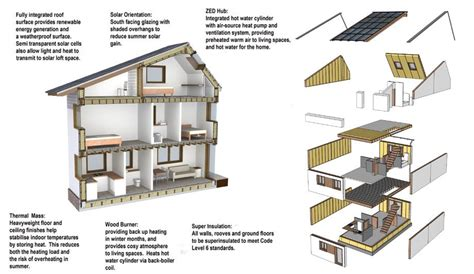 air floor in construction image section timber frame underfloor air distribution