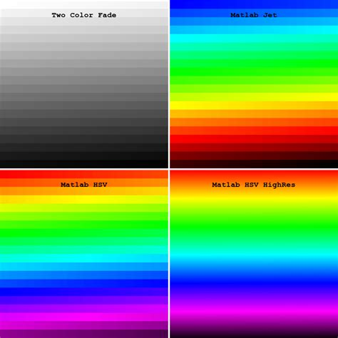 color fader simplifying color selection for impactjs entities
