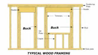 wood bucks buck a door frame of wood or metal to which the finished