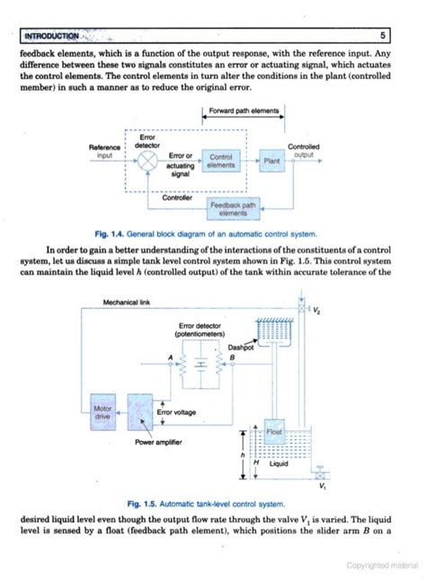 Old Fashioned Contoh Block Diagram Model Electrical Diagram Ideas