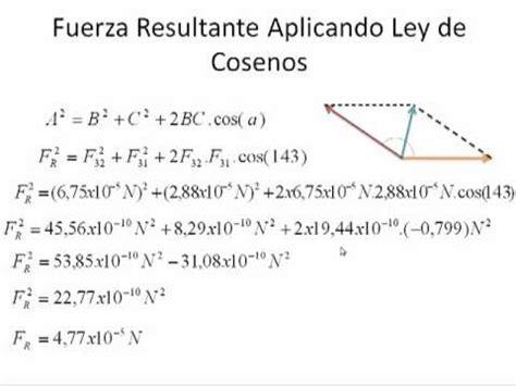 ley de cosenos vectores ley de coulomb parte 1 youtube