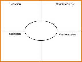 frayer model template pdf 8 frayer model pdf letter format for