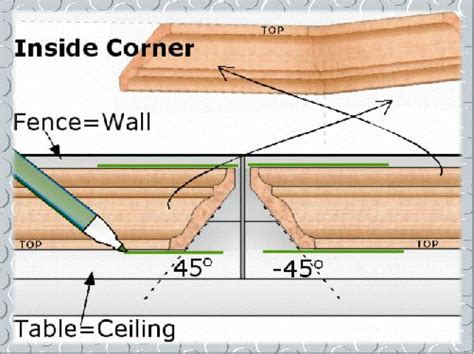 how to cut crown molding angles for kitchen cabinets how to cut crown molding angles for kitchen cabinets