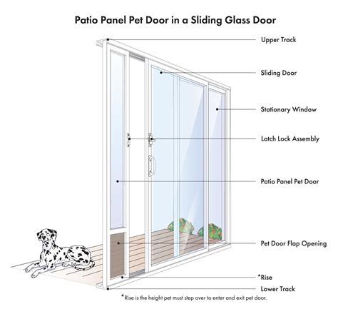 How To Remove Stationary Sliding Glass Door Removing Stationary Panel On Patio Door Patio Door 3 Panel Sliding Patio Door Remove Sliding
