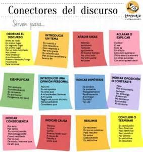 Curriculum Vitae Ingles by Tradutora De Espanhol Conectivos Do Discurso Em Espanhol