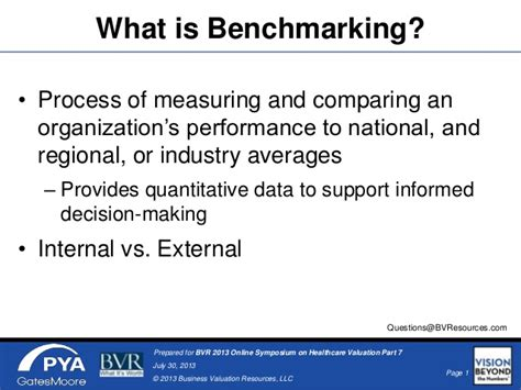 Mba Vs Phr by Webinar Examines Benchmarking Practice Performance