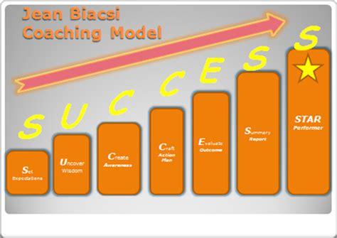 Success Models coaching model the success