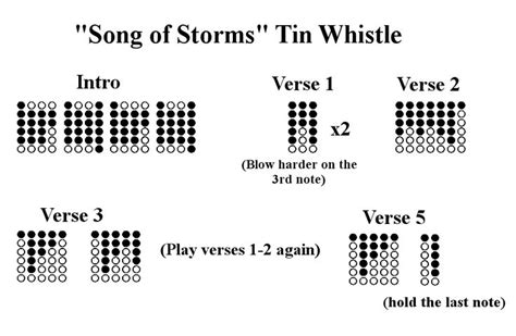 boats and hoes guitar chords song of storms tin whistle tab penny tin whistle tabs