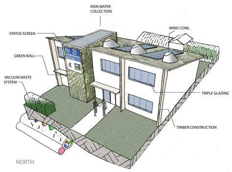 house technology cisco urban 2020 petersproulearchitecture