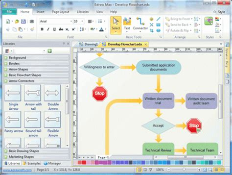Edraw Flowchart Software For Presentation Diagrams Powerpoint Presentation Software Presentation Template Powerpoint