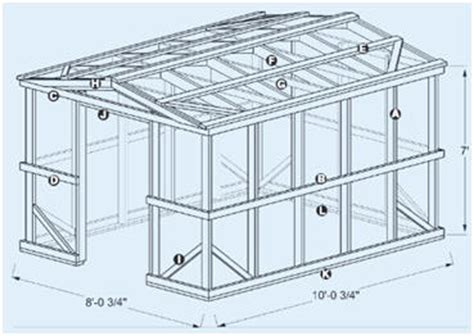 Do It Yourself Greenhouse Building Plans From Suntuf Com Free Do It Yourself House Plans