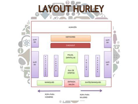 que es layout de una tienda store audit presentaci 243 n de trade marketing universidad