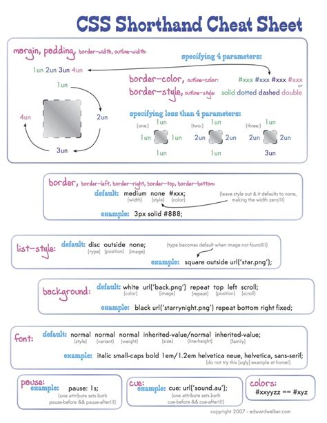 css layout cheat sheet css shorthand cheat sheet design tutorials tips