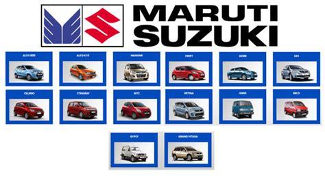 Is Maruti Suzuki An Indian Company Maruti Suzuki Sales Report In March 2015 Carsfame