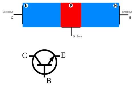 transistor en li transistor dans un li 28 images 201 lectronique en explorons les transistors bipolaires le