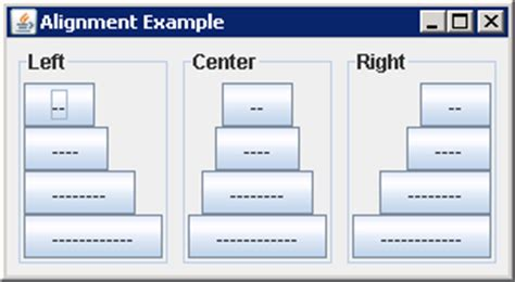 Java Layout Center Vertical | align your components in horizontal or vertical layout