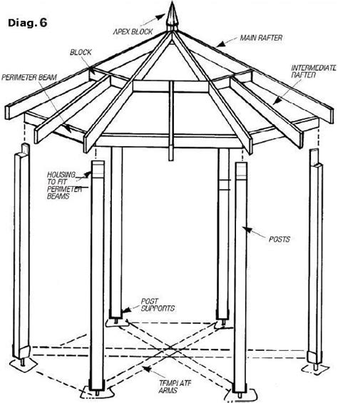 free gazebo plans gazebo blueprints free diy gazebo plans for a hexagonal