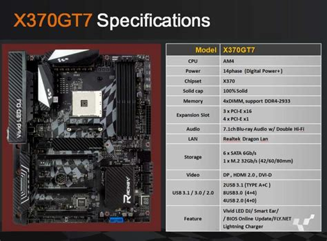 Biostar B350 Gt5 Am4 biostar unveils am4 boards for amd ryzen and 200 series for kaby lake cpus