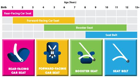 car seat guidelines 2018 car seat laws oh cars image 2018