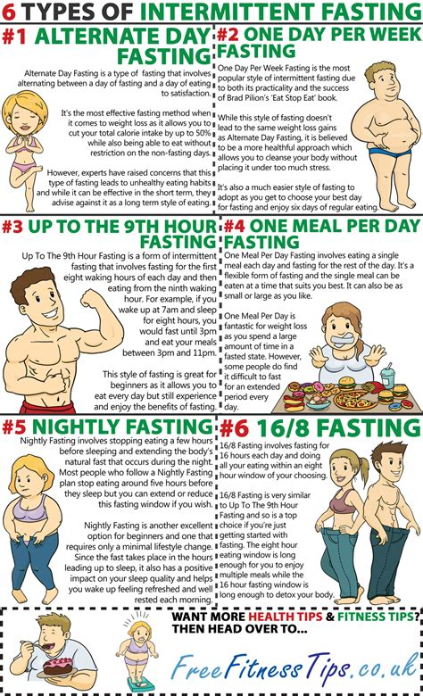 how to intermittent fasting 6 types of intermittent fasting free fitness tips
