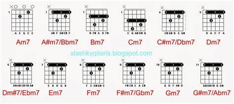 belajar kunci gitar gantung tips cara mudah bermain chord dominant 7 dengan kunci gantung