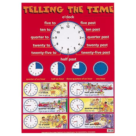 Plakat Englisch by Telling The Time Poster Lp402