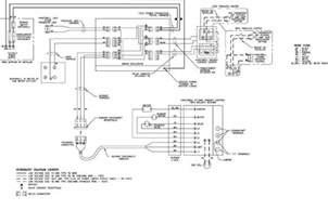 miller furnace wiring diagram free printable wiring diagrams