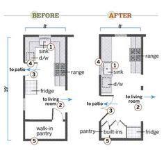 best buy floor plan small kitchen floor plans best buy small kitchen floor