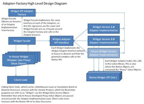 tibco workflow tibco workflow engine best free home design idea